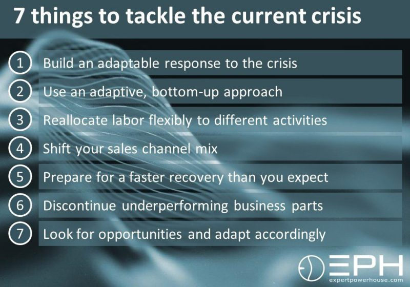 Expertpowerhouse Presentation on 7 things to overcome the crisis 24 Apr20 for foto